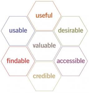 Obit360 provides valuable information to death audit services